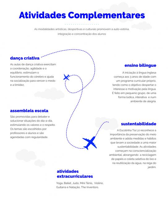 inscricoes_atividades